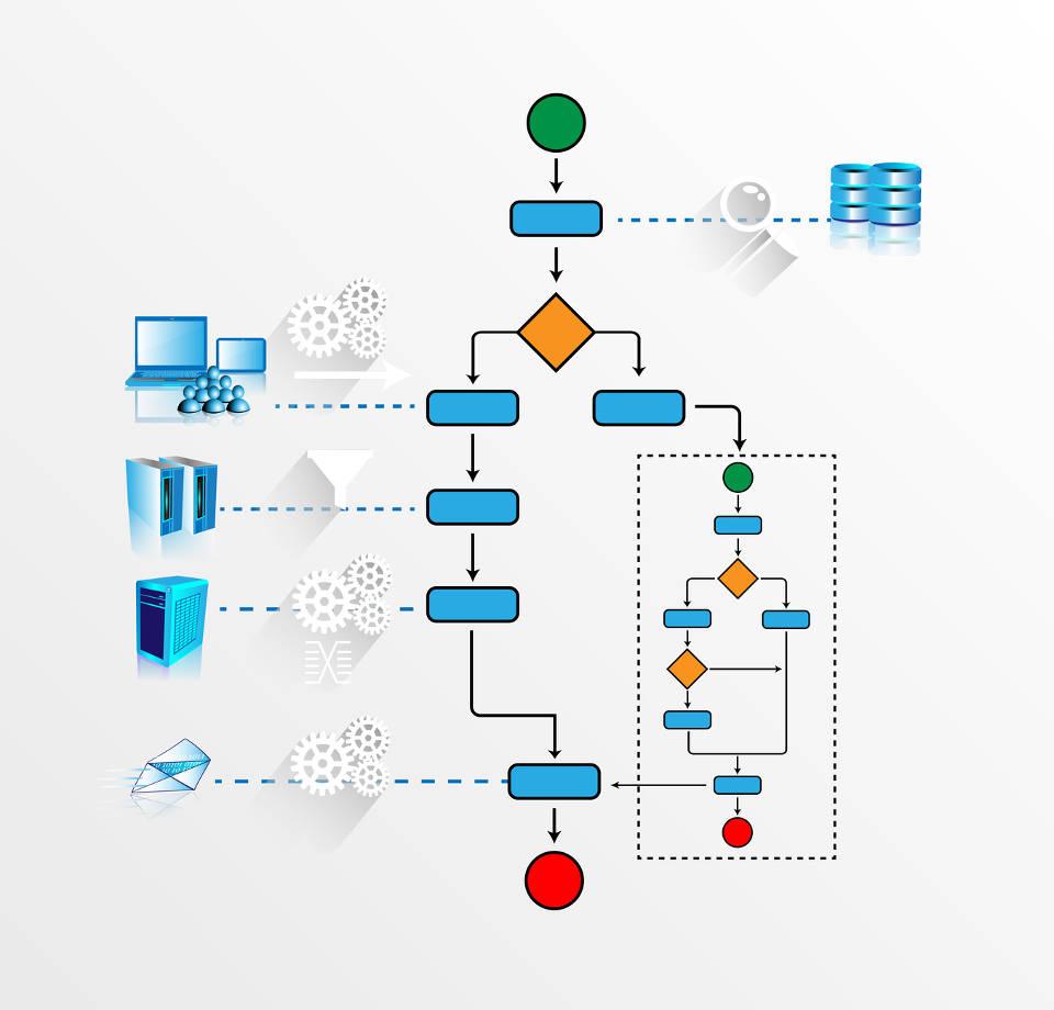 IT-Strategie mit Unternehmensprozessen harmonisieren